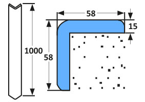 Standard measurements of the Astro Corner Guard Commercial product