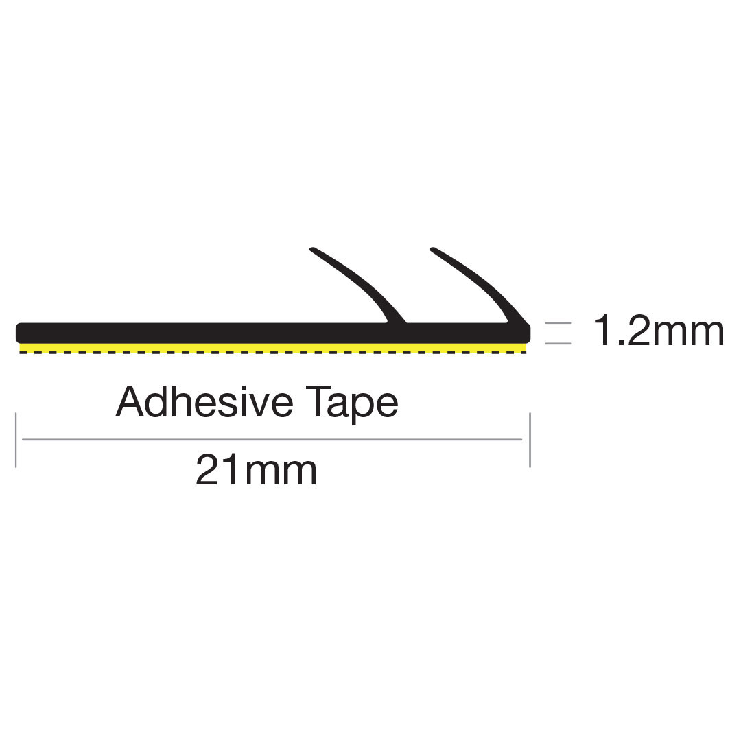 Astro Strip product measurements