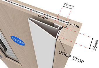 Astro Finger Saver Elite - Budget Priced Door Guards