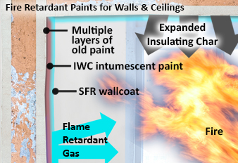 Intumescent Paint For Walls And Ceilings