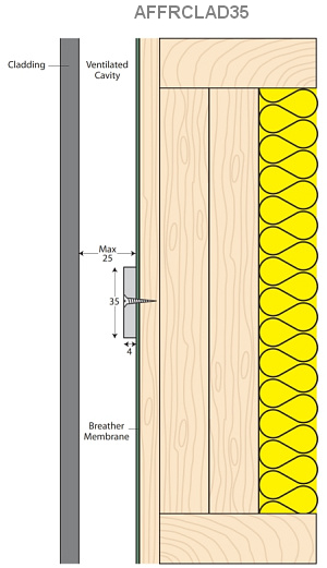 25mm Cavity Ventilated fire barrier. Tenmat diagram'