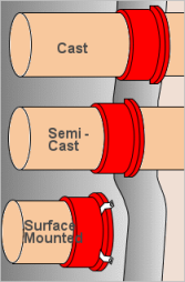 Intumescent pipe collars installation options