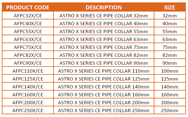 CE Pipe Collars Size Options