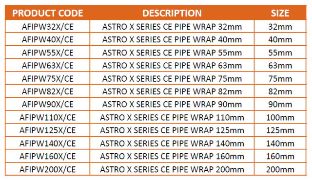 CE Pipe Wrap Sizes.