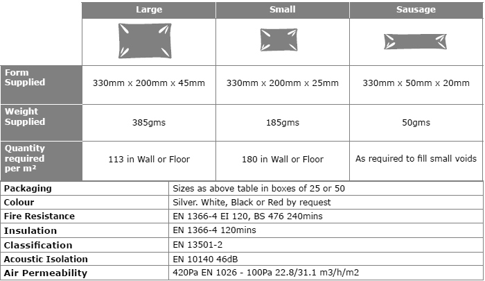 X Fire Pillows Specification Table